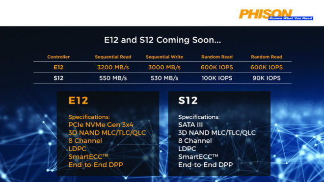 phison e12 s12 nand controller