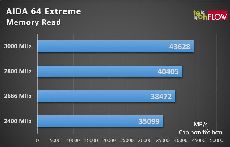 GALAX_GAMER_III_DDR4_RGB-030