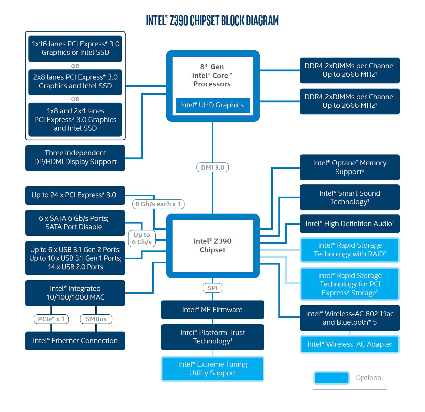 Intel_Z390-1