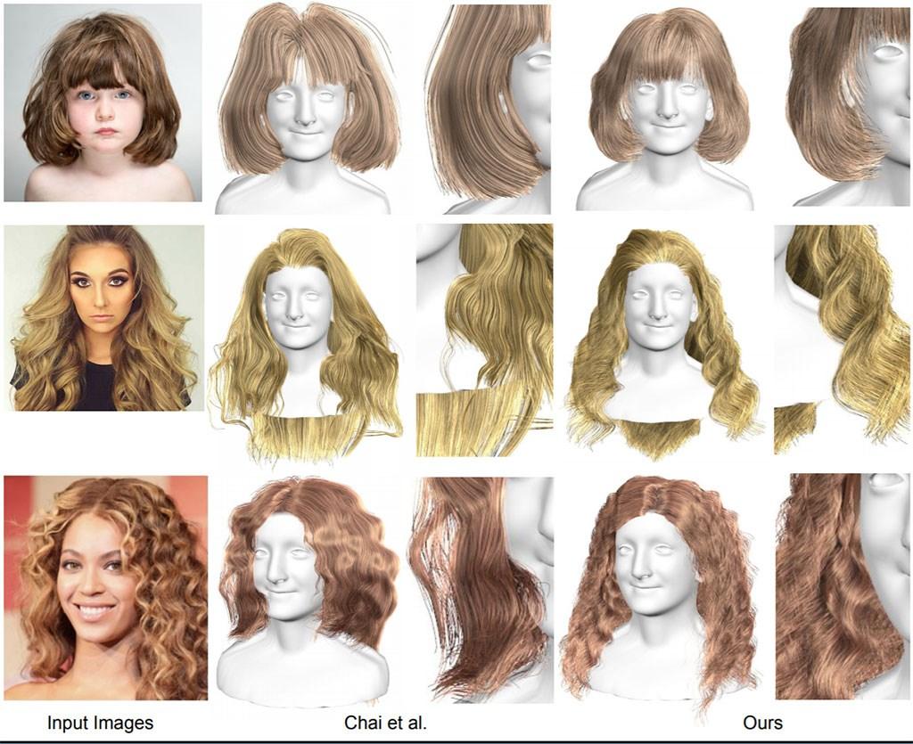 Hair AI