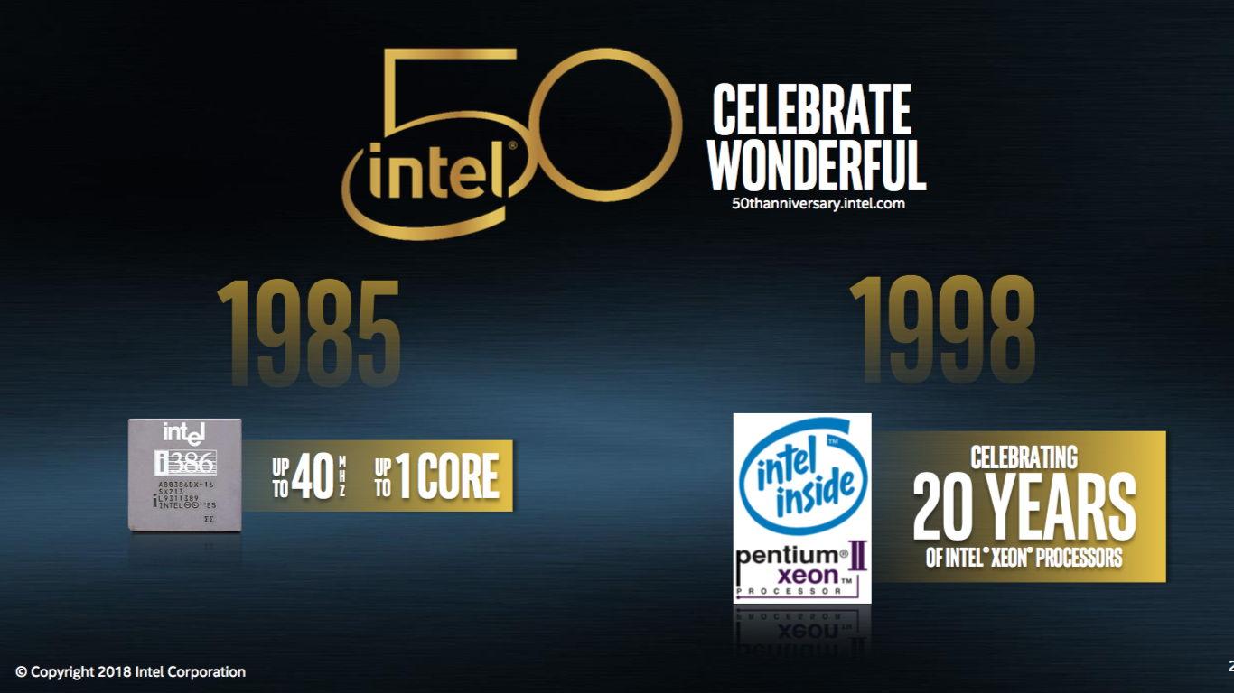 Intel Xeon E-2100 series