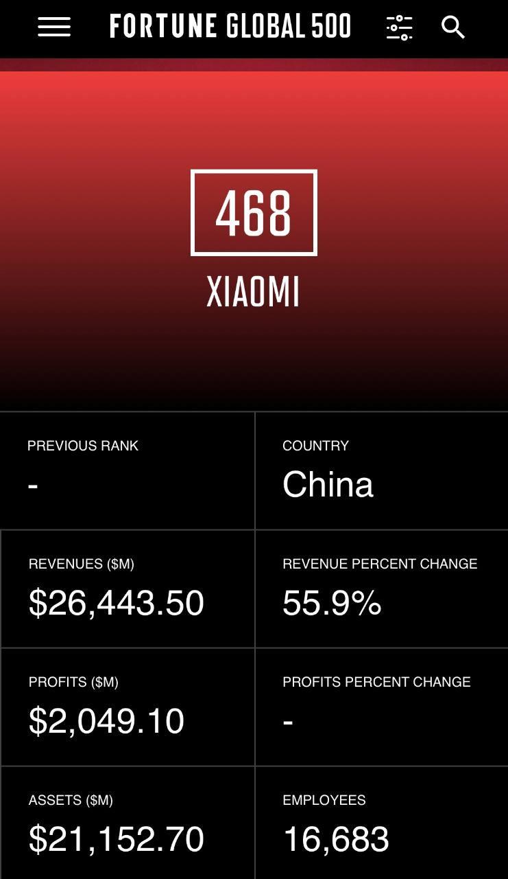 Xiaomi-Fortune-Global-500-2_compress37