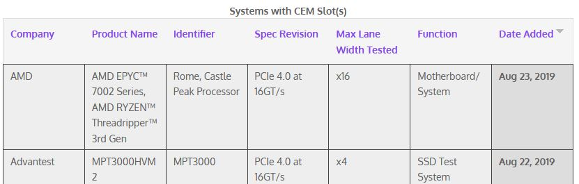 AMD-Castle-Peak-Threadripper