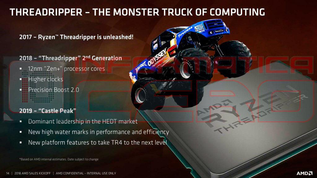 AMD-Ryzen-Threadripper-2000-3000-Series-HEDT-CPUs