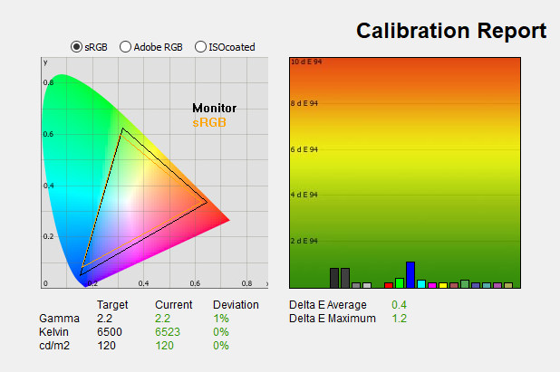 acer_vg240y_calibration