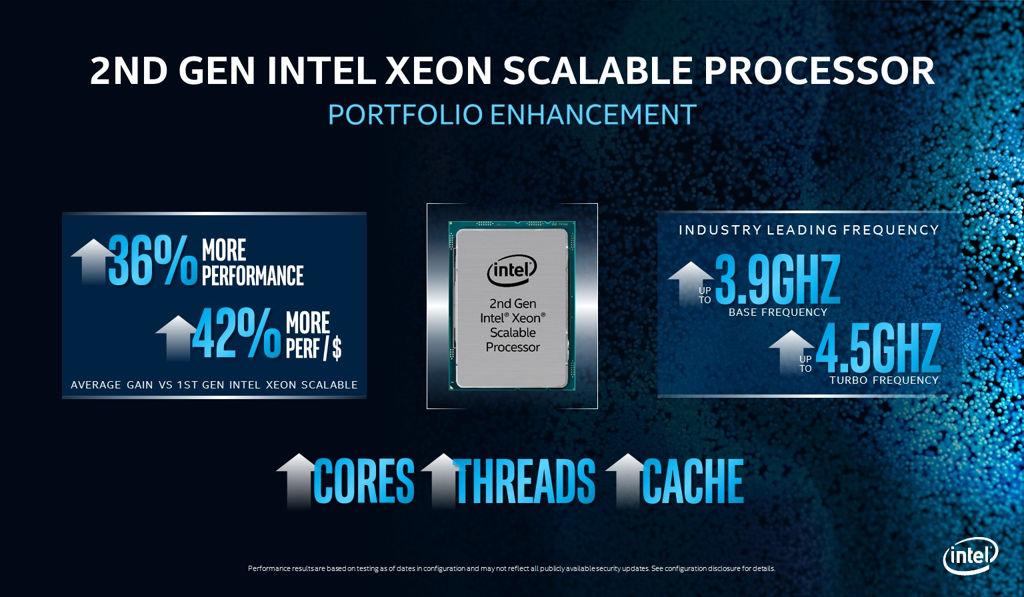 2nd-Gen-Xeon-Scalable-Portfolio-Enhancements