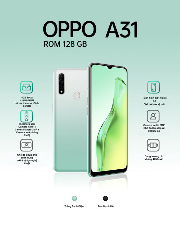 OPPO A31_Infographic