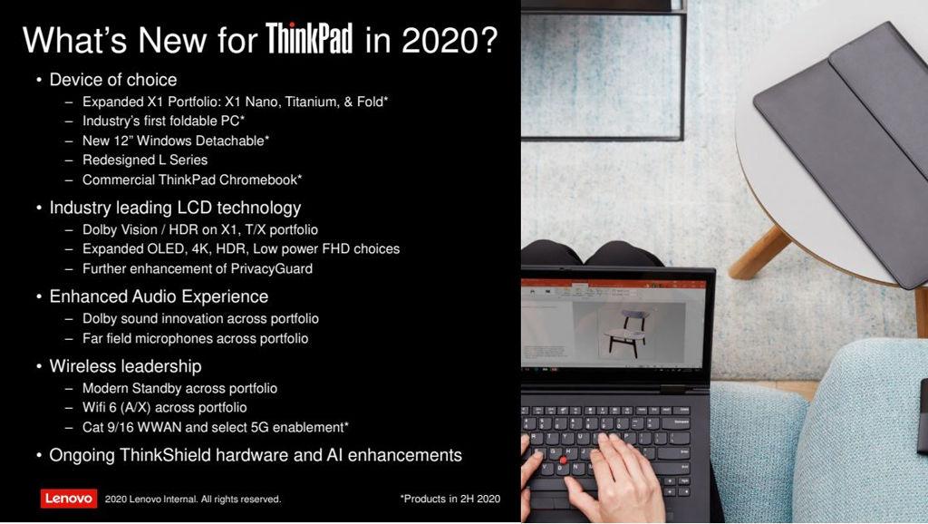 whats_new_2020_thinkpad