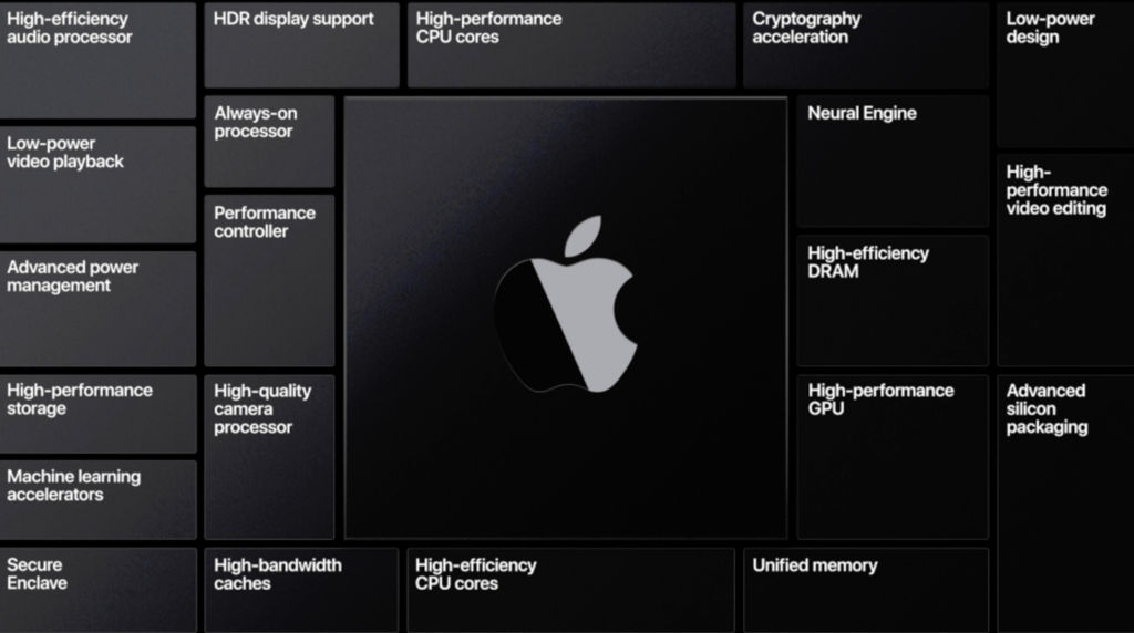 Apple-1920x1072