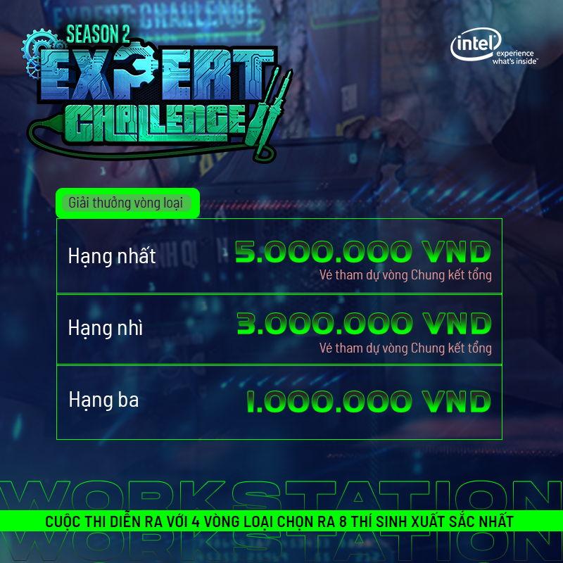 Intel-Expert-Challenge-2020-002