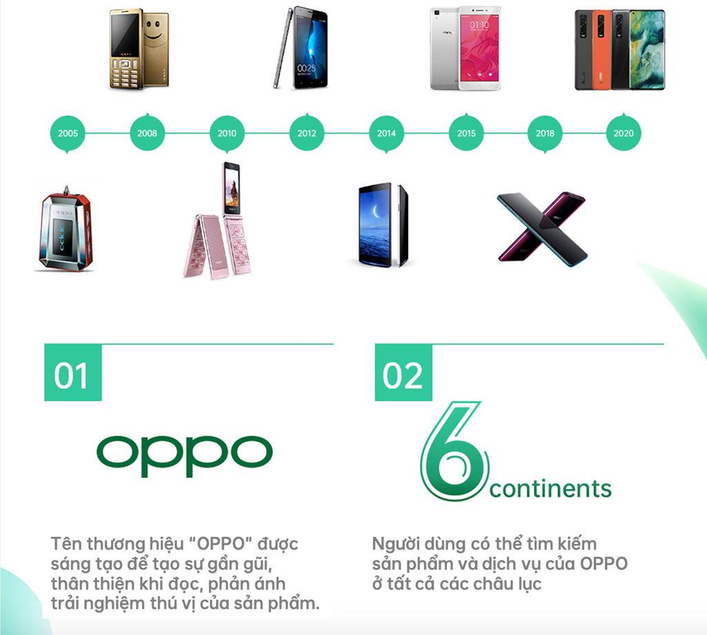 16 thông tin thú vị về OPPO_1