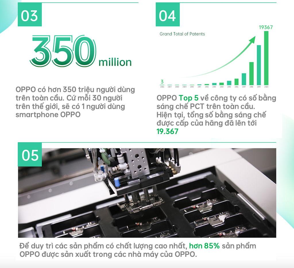 16 thông tin thú vị về OPPO_2