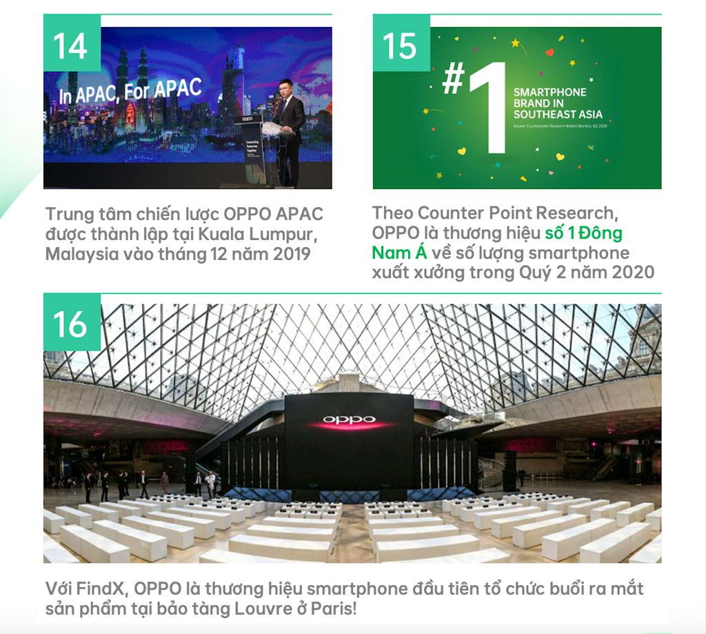 16 thông tin thú vị về OPPO_5