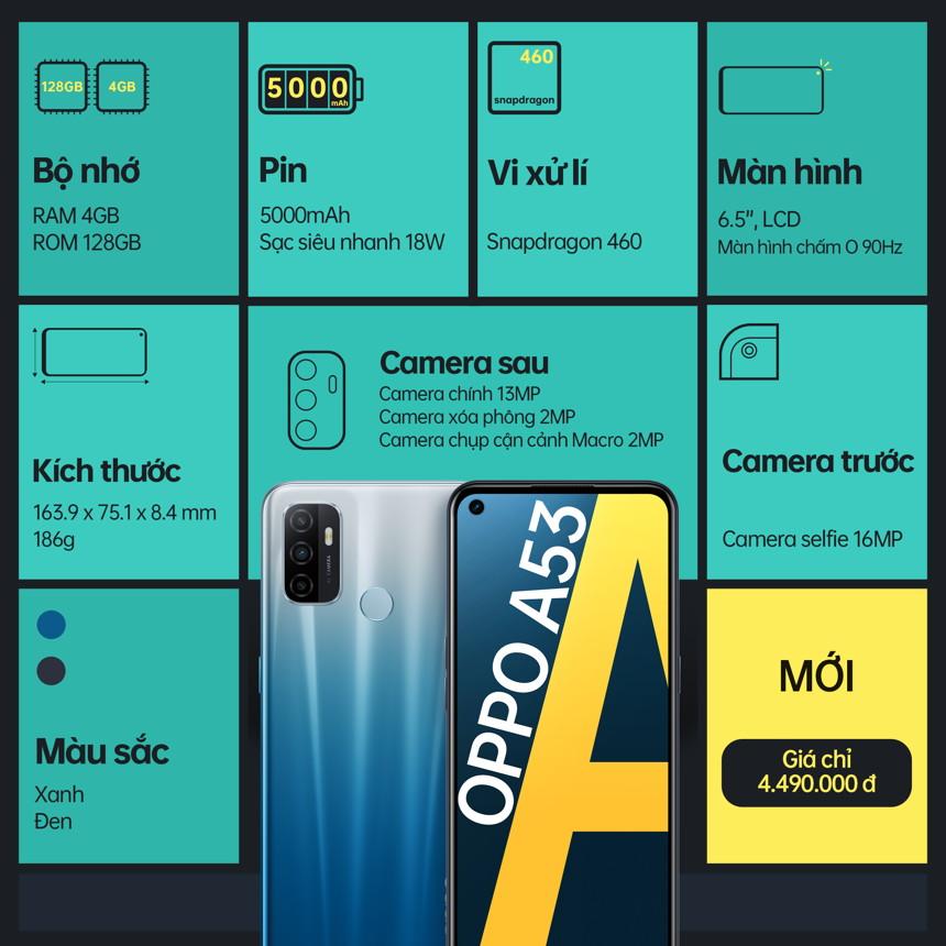OPPO A53 spec