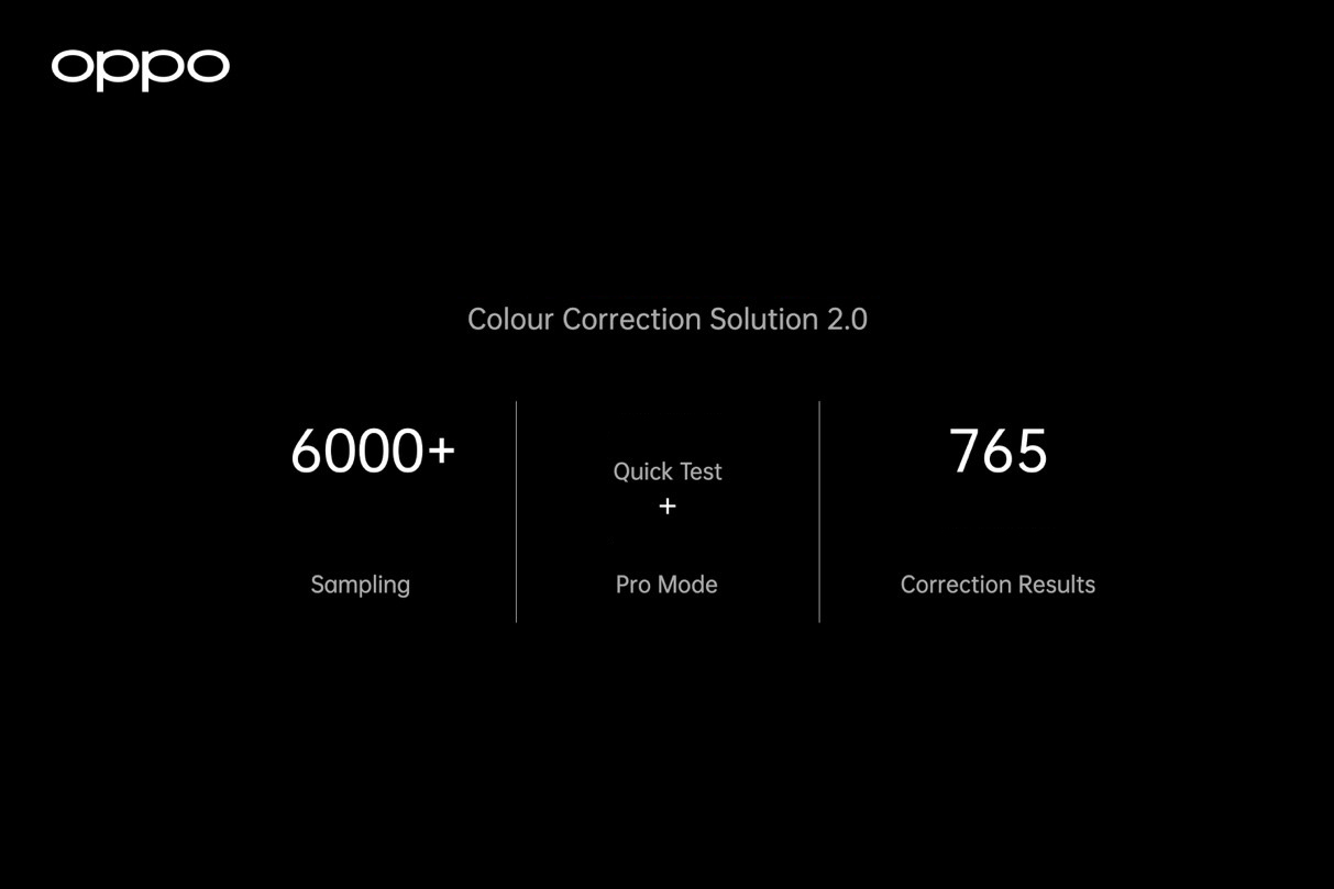 OPPO Full-path Color Management System 003