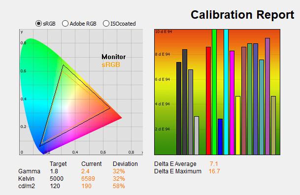 viewsonic_vx2718-pc-mhd_calibration_report