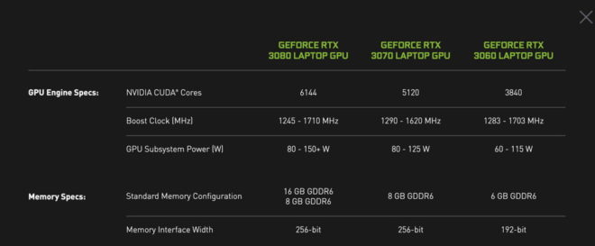 nvidia rtx 30 series mobile